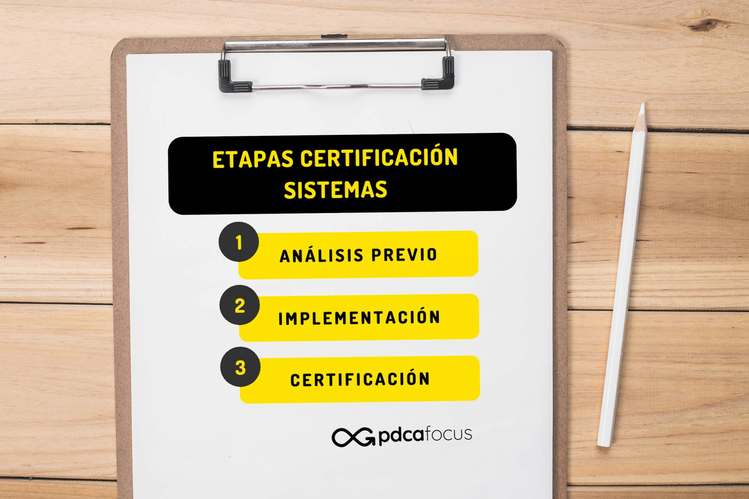 Etapas de la certificación de Sistemas de Gestión