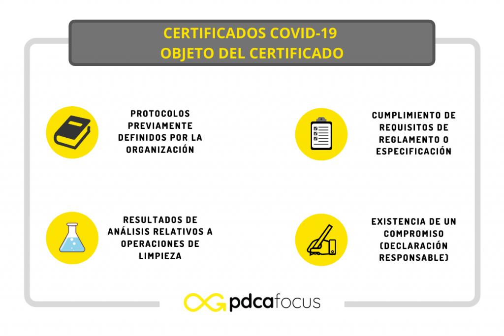 CERTIFICADOS COVID-19 OBJETO DEL CERTIFICADO